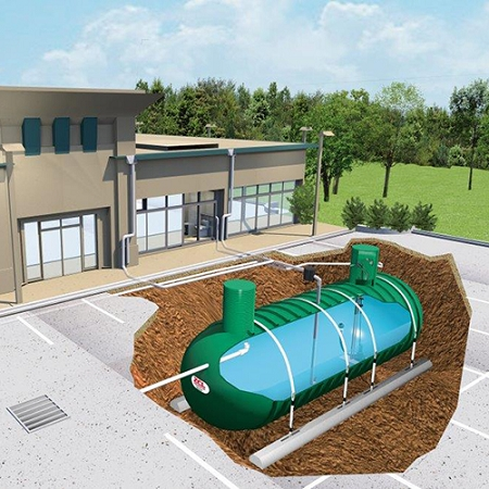 Commercial Rainwater Harvesting Systems
