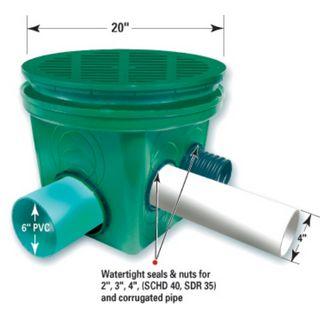Polylok Distribution Boxes | BARR Plastics Inc